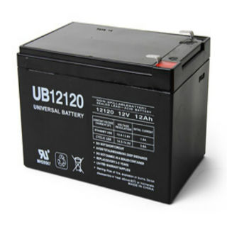 Knowing more about the apc battery